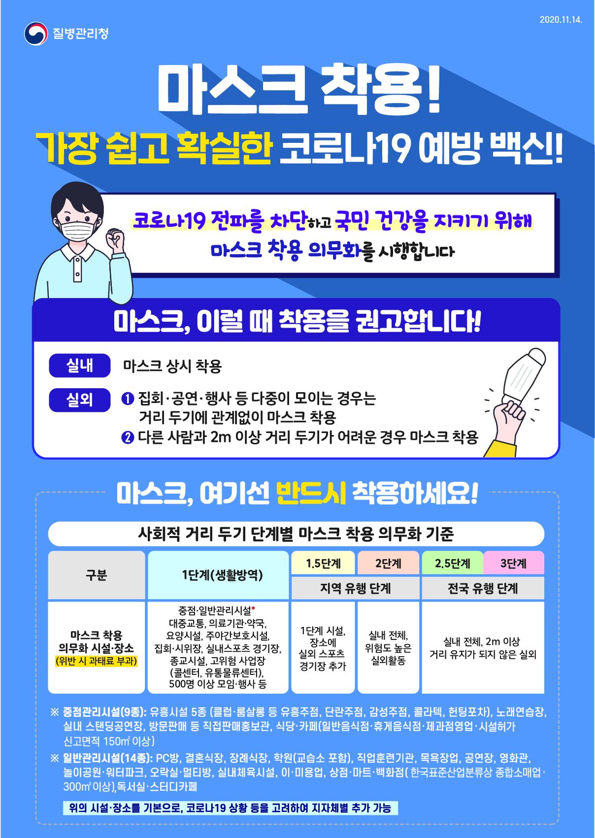 [KDCA]201114_마스크 착용 의무화 포스터_1.jpg