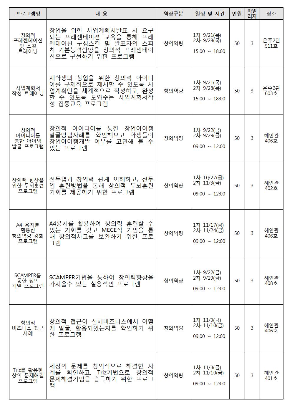 2017학년도 2학기 창업지원센터 비교과프로그램-1004.png