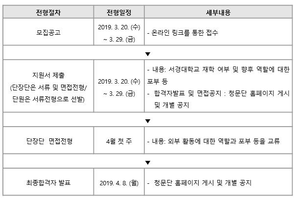 청문단 전형절차 및 일정.jpg