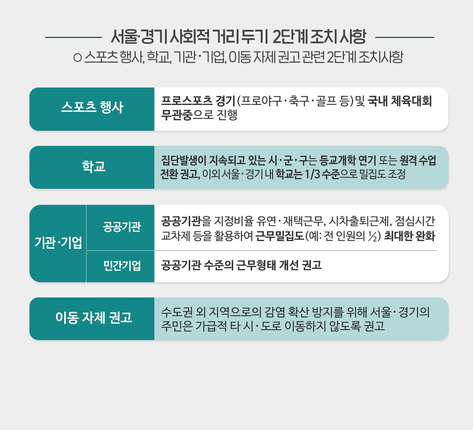 0817_사회적거리두기2단계_안내포스터(분할)_2 (2).jpg