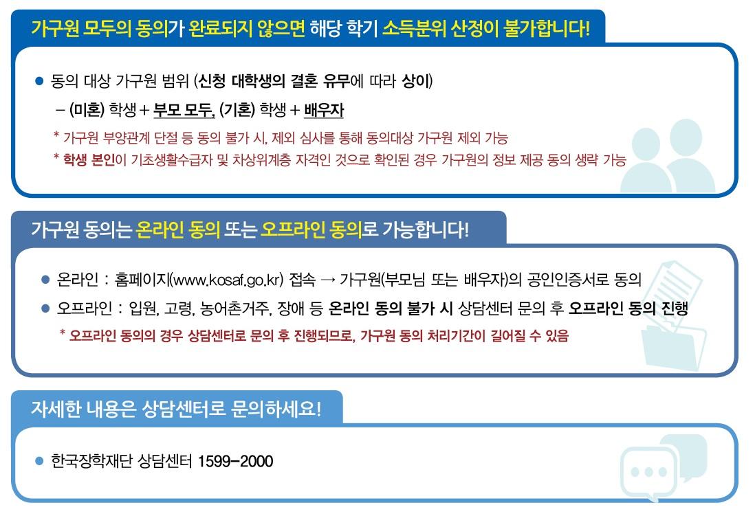 가구원 동의 독려 안내사항.jpg