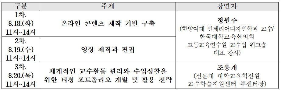 2020-1 혁신교수법 세미나 세부일정.JPG