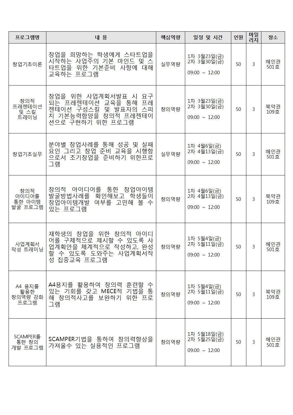 2018학년도 1학기 창업지원센터 비교과프로그램 안내.png