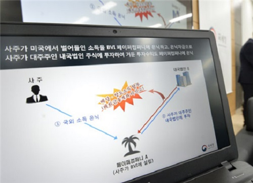 조정근 서경대 경영학부 교수 칼럼 (1).jpg