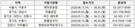 '삼삼오오 인생나눔활동' 그룹 신청 접수기간 및 문의처.png